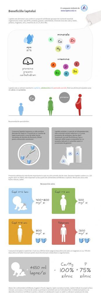 beneficiile-laptelui-link-albastru2