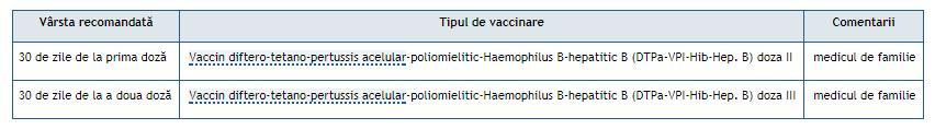 schema de vaccinare 2017