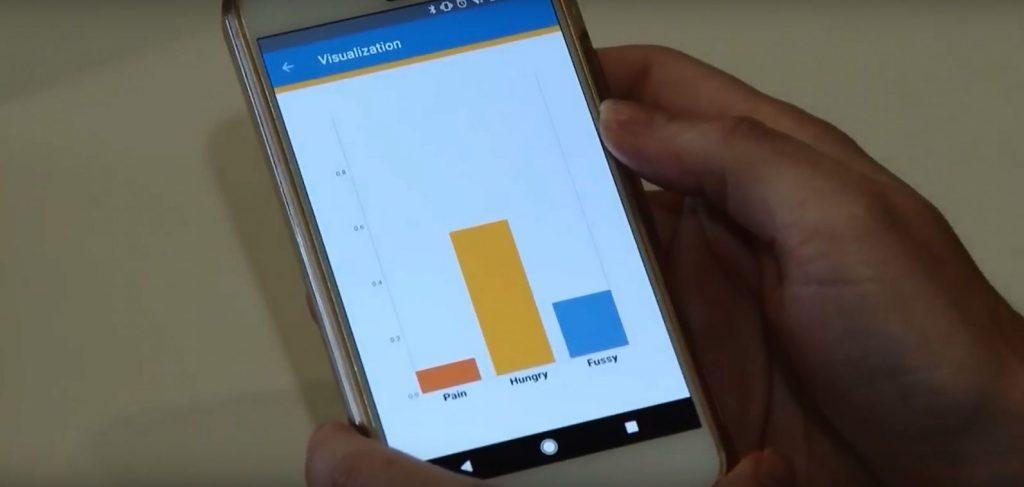 Aplicatia care traduce plansul bebelusilor