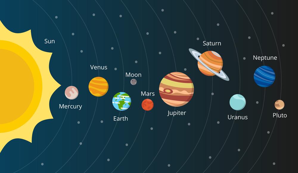 Câte planete sunt în Sistemul Solar